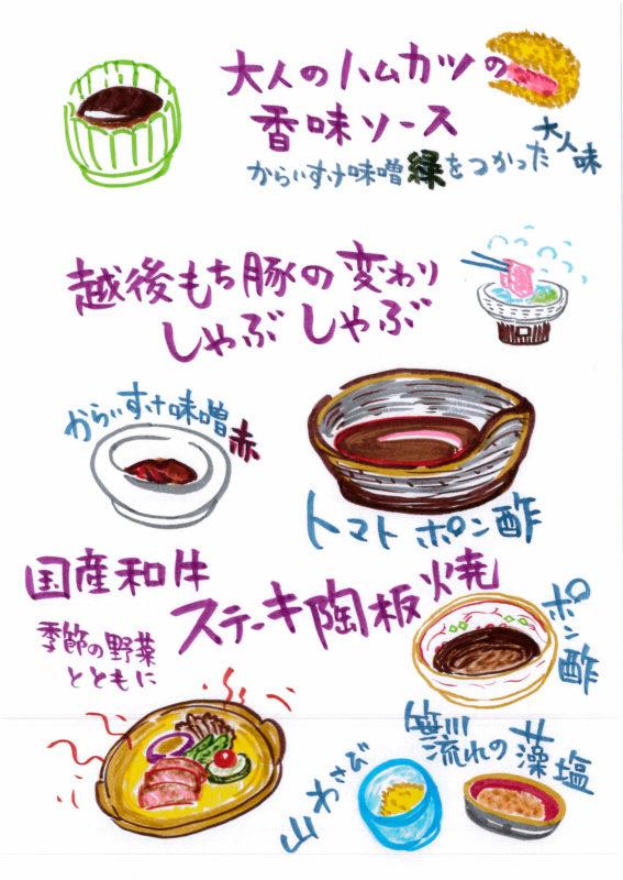 【料理情報】薬味のすすめ